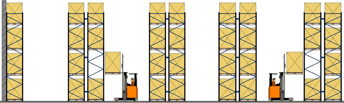 Паллетные фронтальные стеллажи